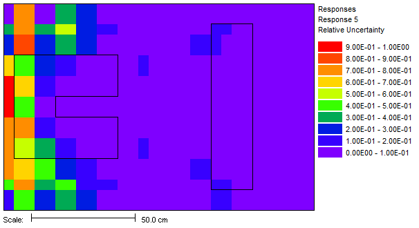 _build/html/_images/fig4.1.06d_graphiteCADIS.dose.relunc.png
