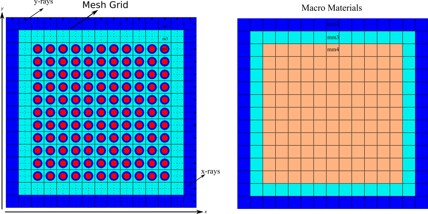 figs/fig4.1.02_kenoDenovo(1).png