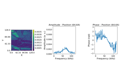 docs/auto_examples/data_analysis/images/thumb/sphx_glr_plot_spectral_unmixing_thumb.png