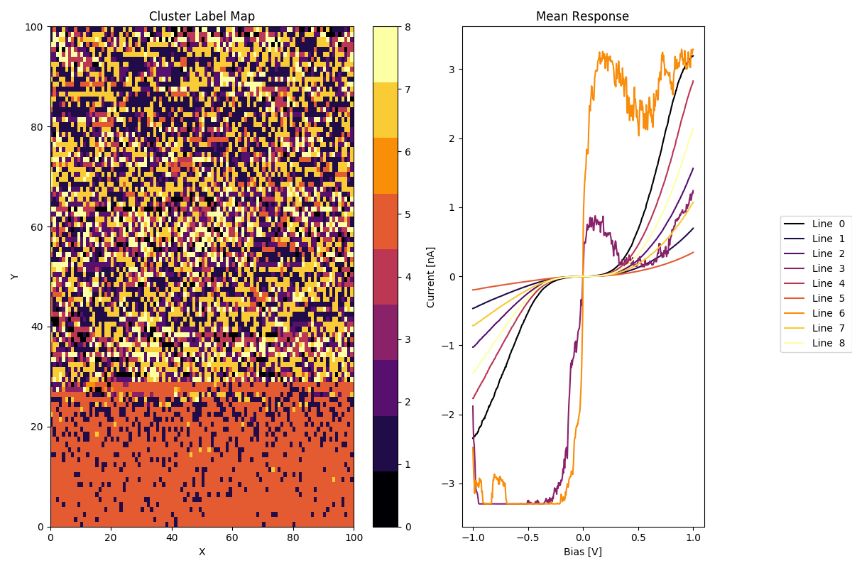 docs/auto_examples/dev_tutorials/images/sphx_glr_plot_tutorial_02_writing_to_h5_001.png