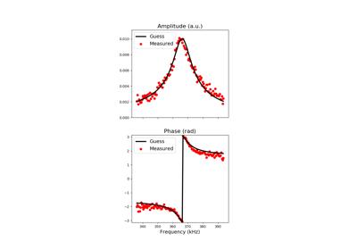 docs/auto_examples/dev_tutorials/images/thumb/sphx_glr_plot_tutorial_05_data_processing_thumb.png