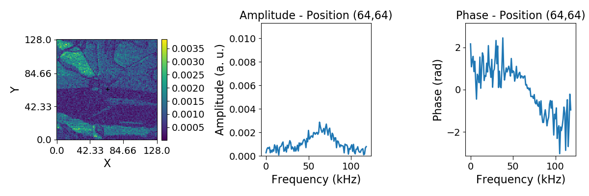 docs/auto_examples/images/sphx_glr_plot_spectral_unmixing_001.png