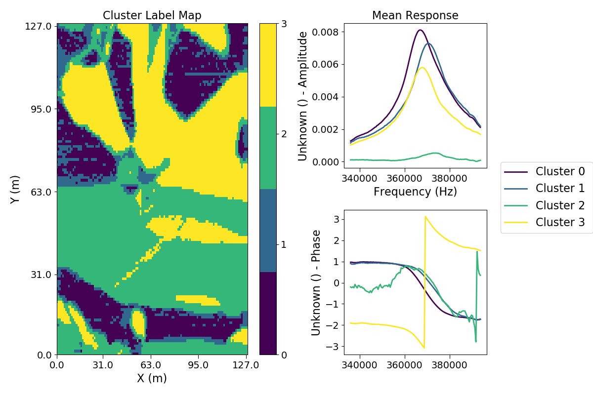 docs/auto_examples/images/sphx_glr_plot_spectral_unmixing_006.png