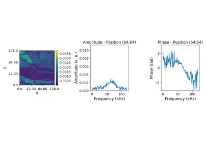 docs/auto_examples/images/thumb/sphx_glr_plot_spectral_unmixing_thumb.png