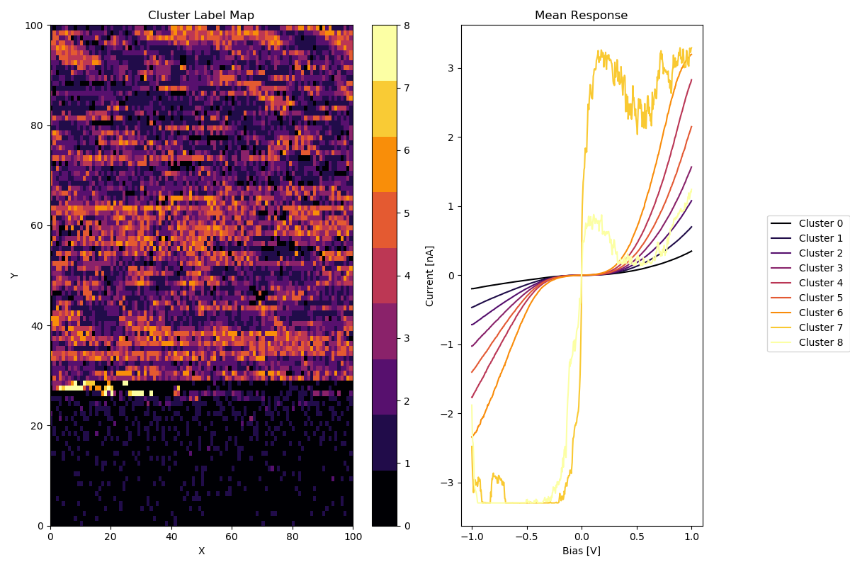 docs/auto_examples/dev_tutorials/images/sphx_glr_plot_tutorial_02_writing_to_h5_002.png