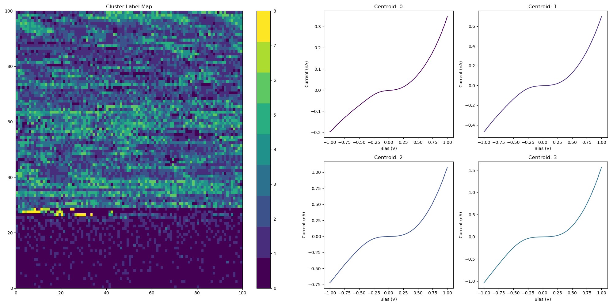 docs/auto_examples/dev_tutorials/images/sphx_glr_plot_tutorial_02_writing_to_h5_003.png