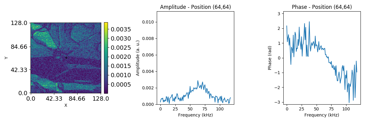 docs/auto_examples/dev_tutorials/images/sphx_glr_plot_tutorial_04_parallel_computing_001.png